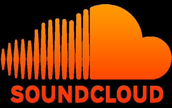 Promote Soundcloud
